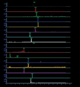 csm_CrossTOX_Chromatogramm_16_Mykotoxine_63c5b317d6